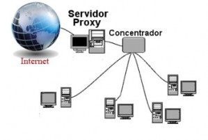 Qué hacer si las conexiones a internet están bloqueadas en tu país o ciudad, cómo sobrevivir a un apagón de internet, cómo mantener comunicación y evadir este tipo de bloqueos...